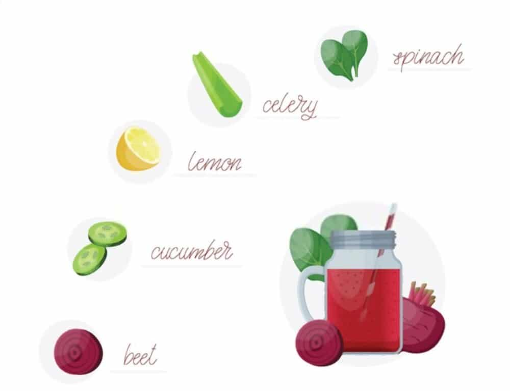 Pineapple and Celery Juice Fasting What's It Good for Benefits and Contraindications of Clean All Juice