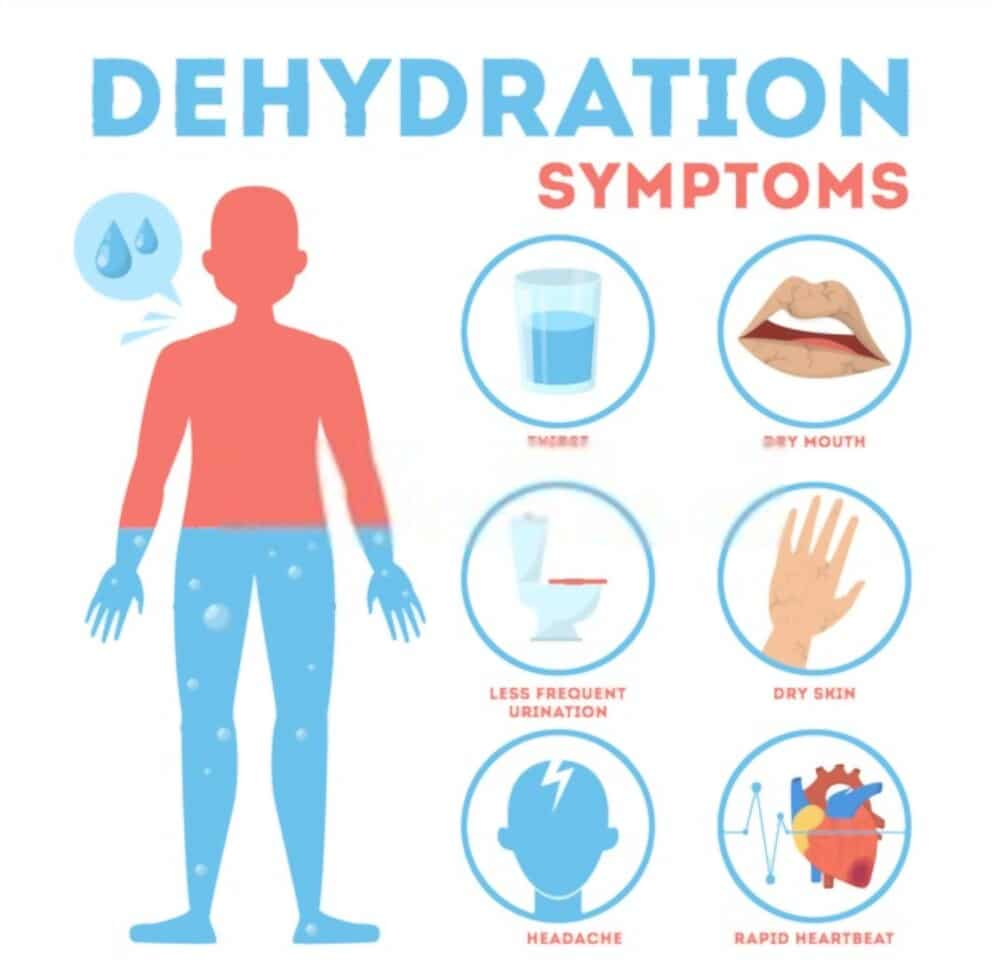 You Lack Water And You Don't Know It Signs And Symptoms Of Dehydration That Can Damage Your Body