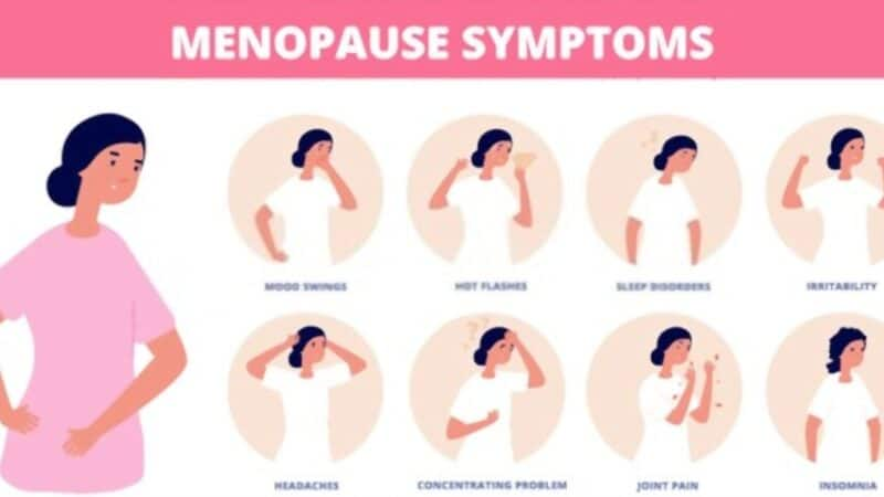 You Have Menopause And You Don't Know It How To Recognize Symptoms And Prevent Diseases